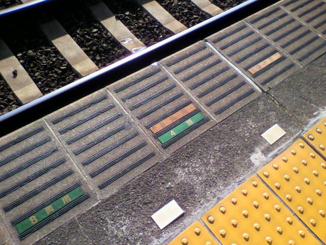 電車の乗車位置